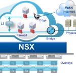 VMware veröffentlicht NSX 6.3