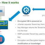 Key Management Server (KMS) einrichten