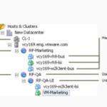 VMware vSphere Ressourcemanagement