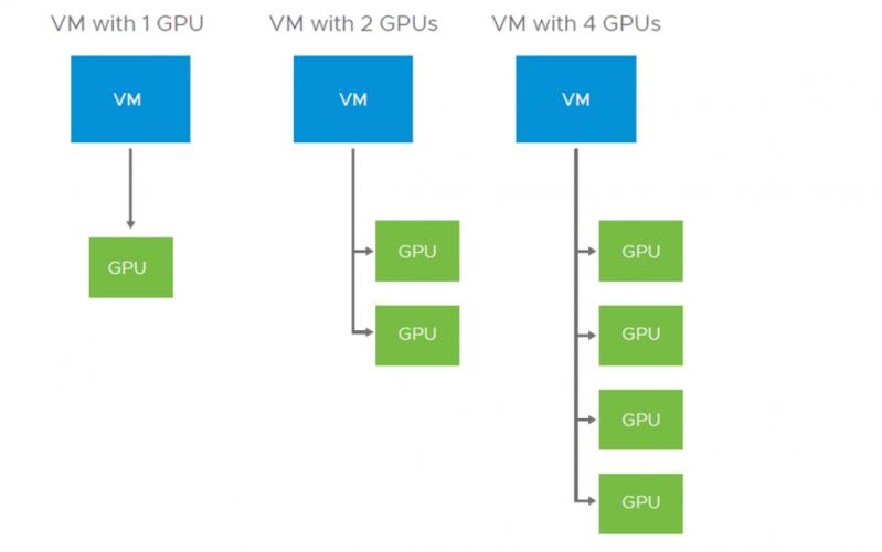 VMware kündigt vSphere 6.7 Update 3 an