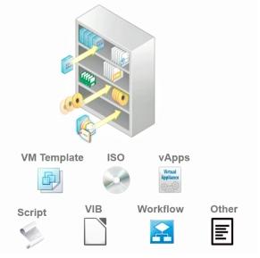 vSphere Content Libraries