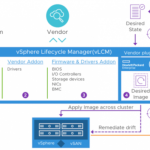 Neu im vSphere 7 Lifecycle Management