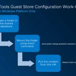 Neu in VMware vSphere 7 Update 2